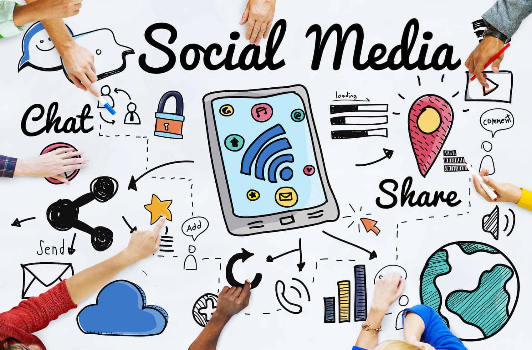 Die richtige Social Media Strategie im Content Marketing ©Fotolia 2016/Rawpixel.com