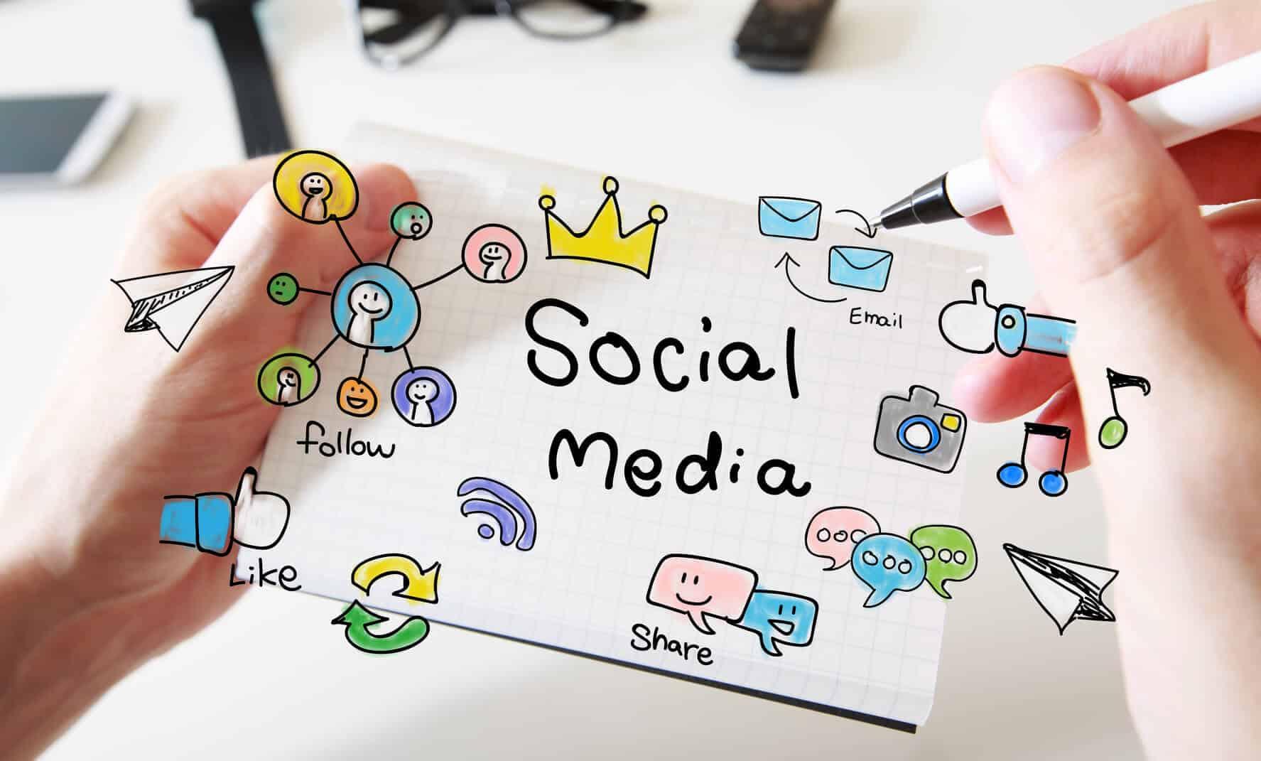 Bloggen und Social-Media-Marketing mit Coschedule © Fotolia 2016 / Melpomene