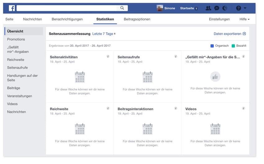 Übersicht der Facebook-Statistik für eine Unternehmensseite.