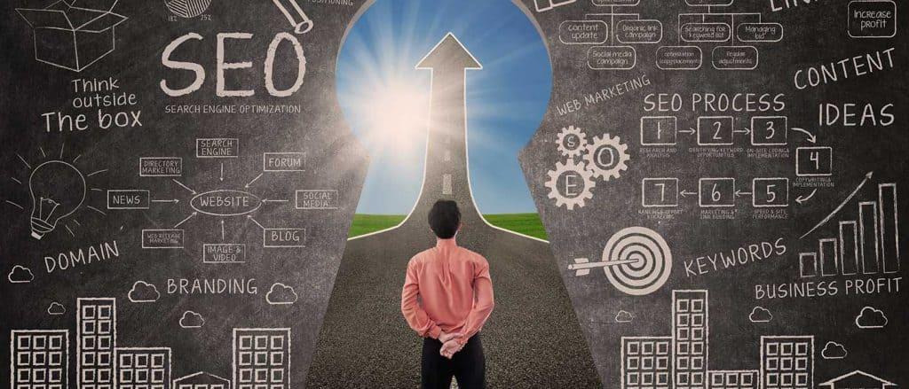 Suchmaschinenoptimierung SEO hat viele Faktoren, die berücksichtigt werden müssen, um das Unternehmen nach oben zu bringen