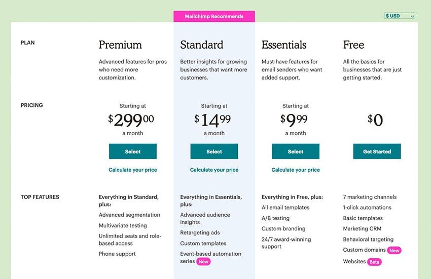 Sreenshot Mailchimp: Preise