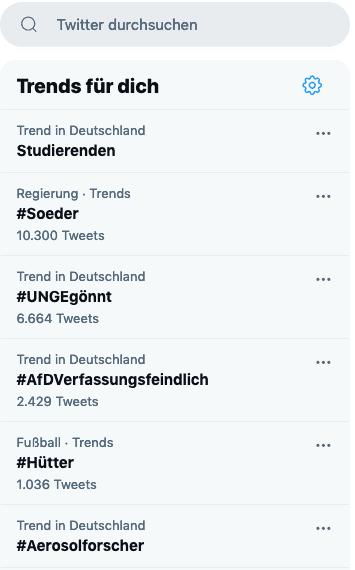 Beispiel Twitter-Trends April 2021